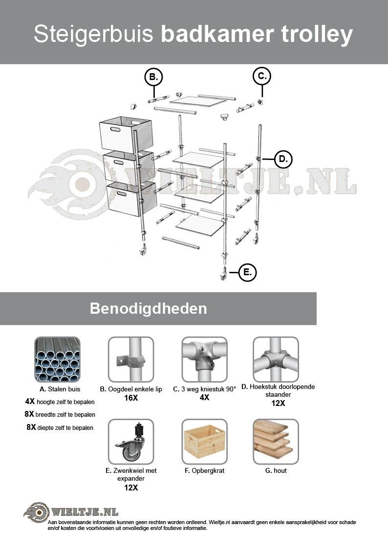 Badkamer trolley